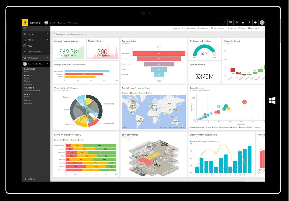 Power BI es un servicio de análisis de negocio basado en la nube