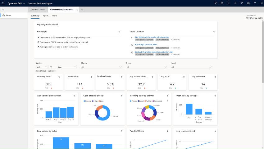 Microsoft Dynamics 365 Customer Services